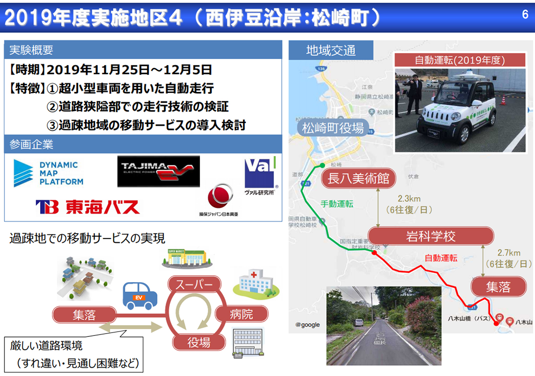 Shizuoka Auto Driving ShowCASE Project Demonstration Plan (Overview)